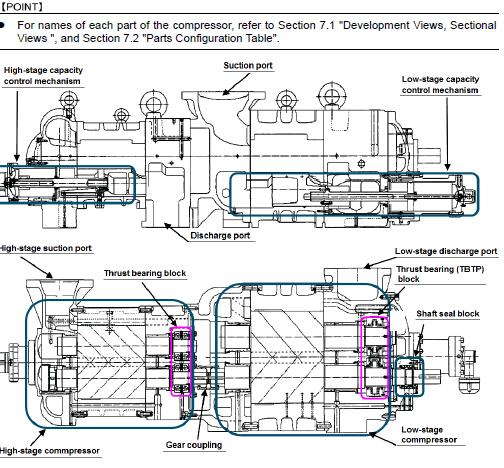 Mycom screw compressor manual